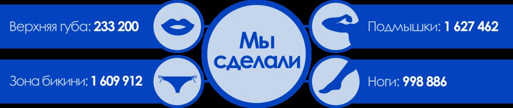 dinamicheskya_epilyaciya_moveo